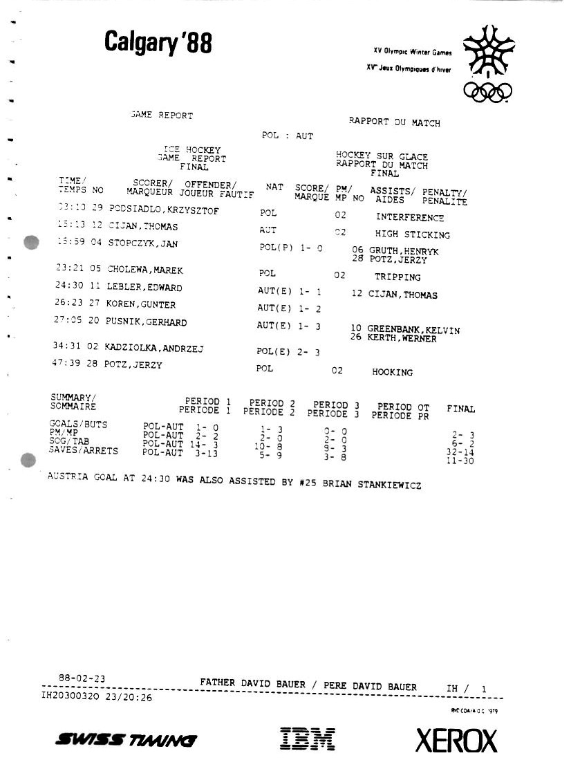 1988 Calgary-66.jpg