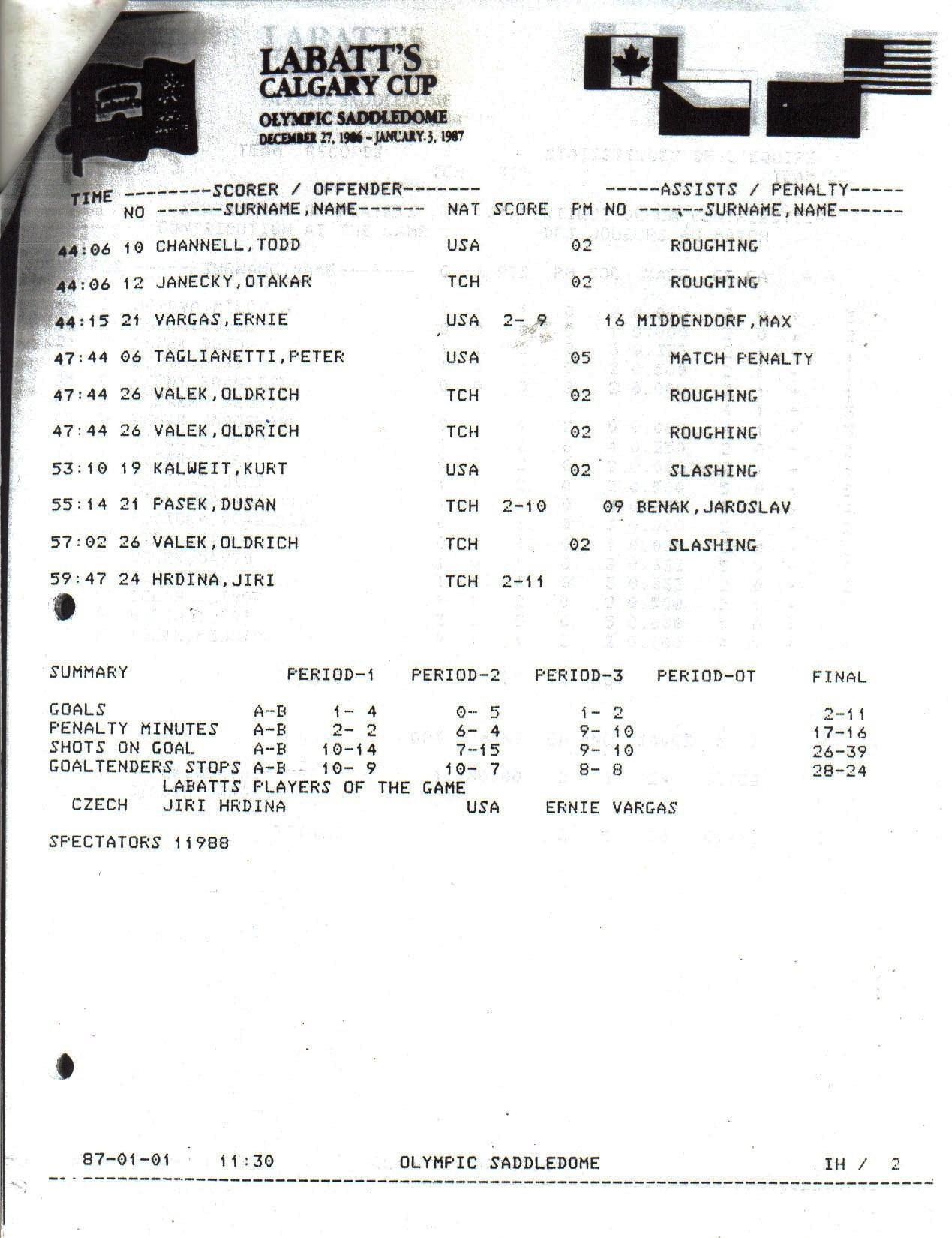 CalgCup 87 game 5-1.jpg