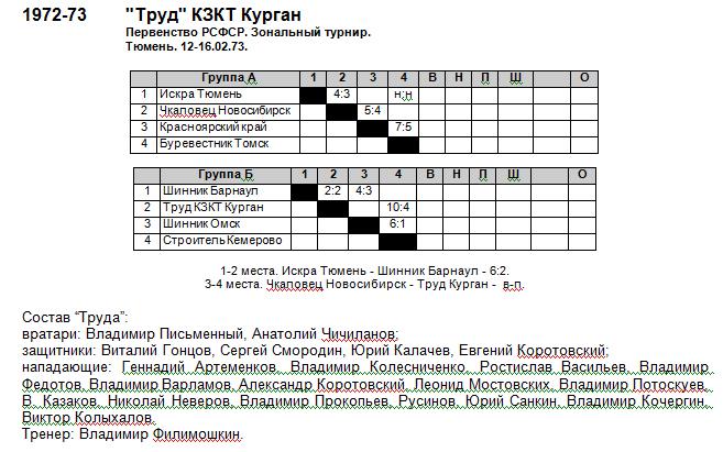 72-73 кфк.jpg