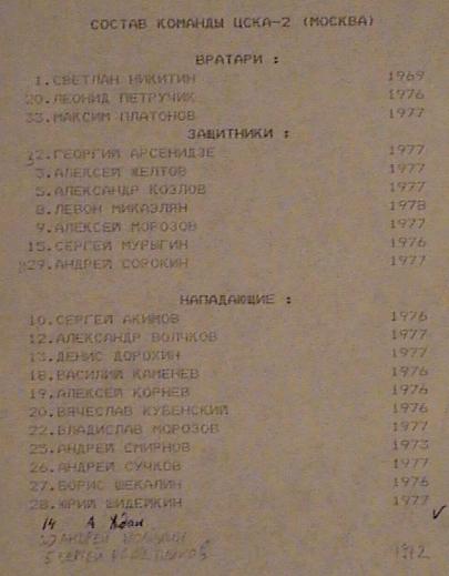 ЦСКА-2 1994-95.JPG