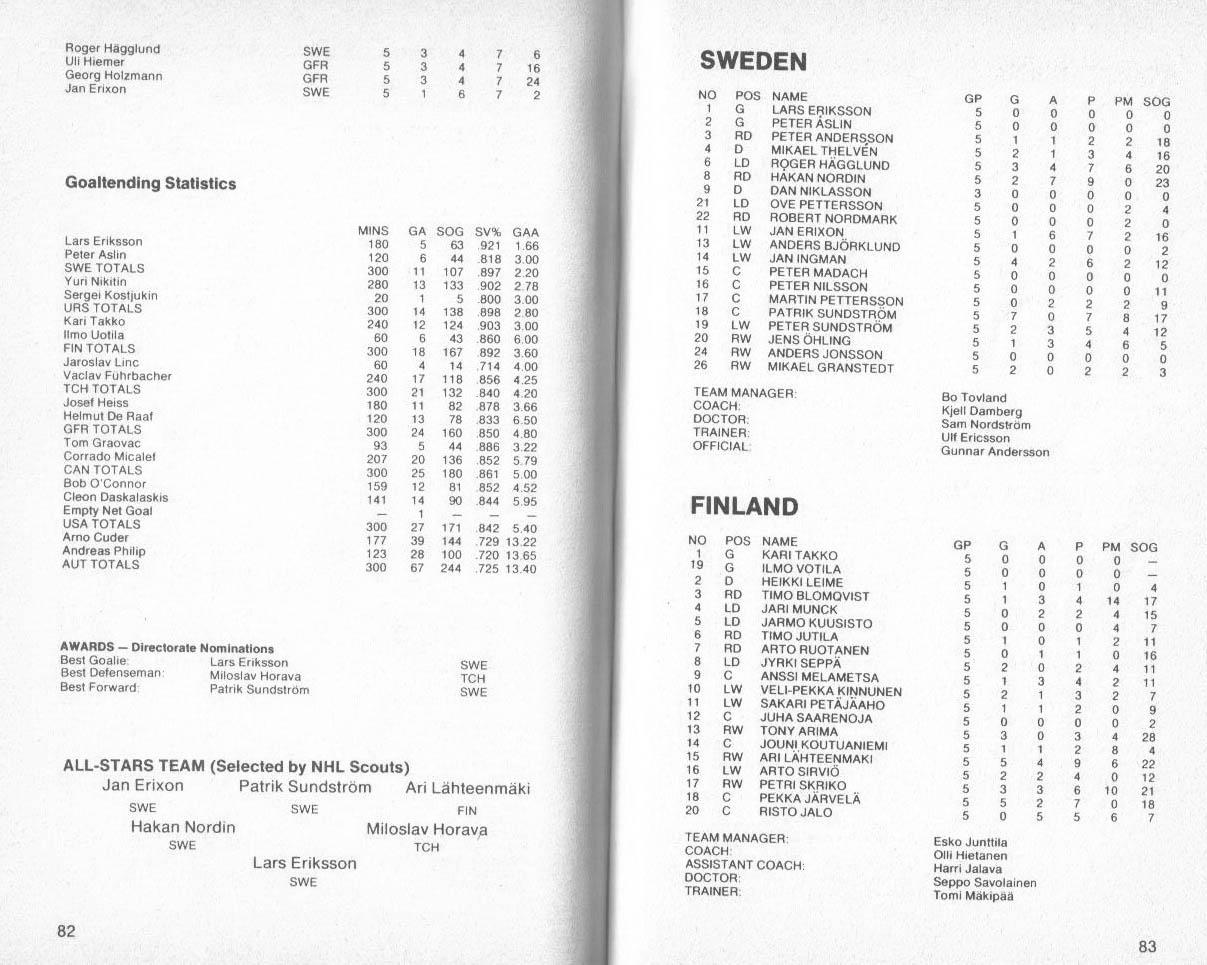world junior 81 1.jpg