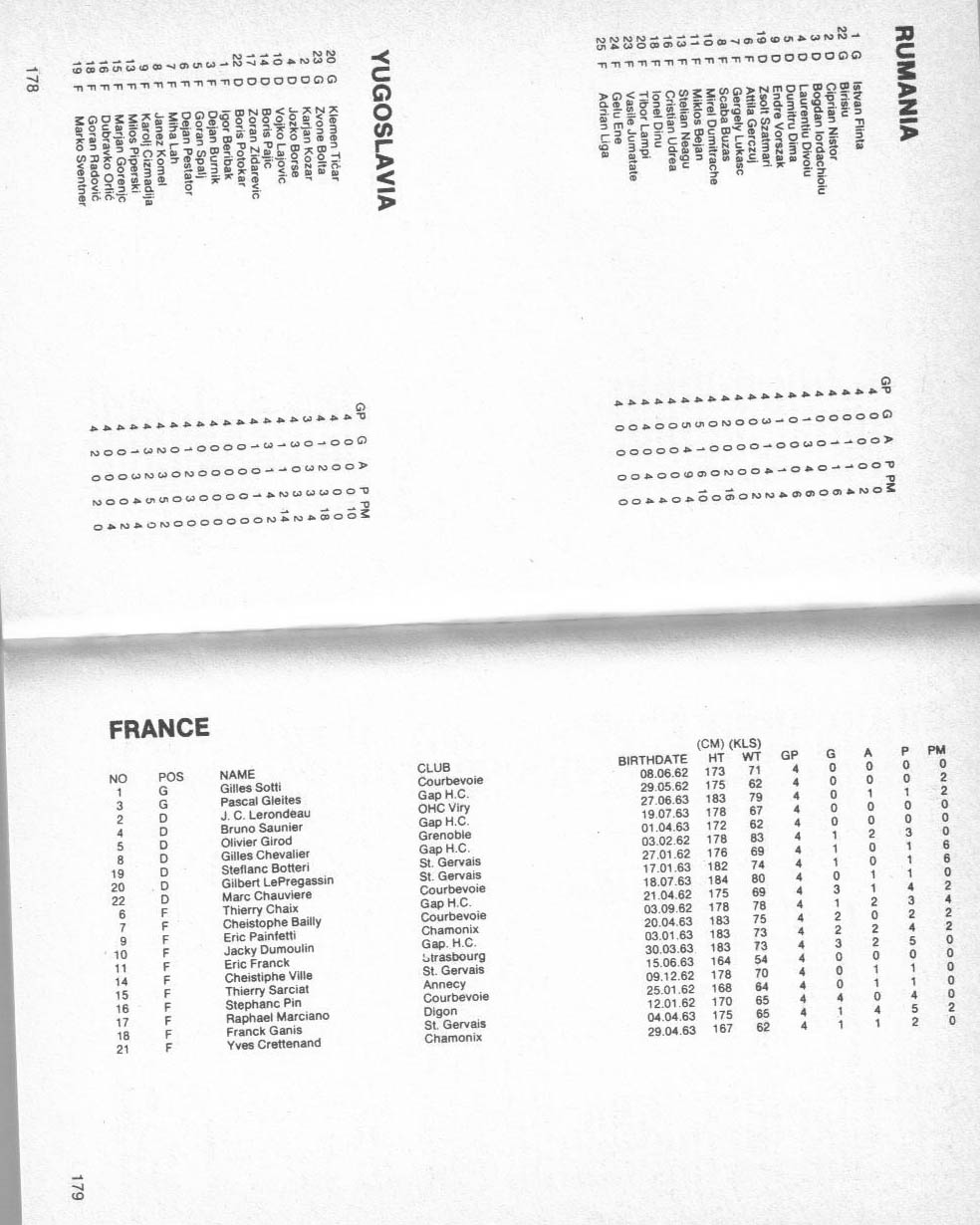 1980 europen junior born after 62  b pool 3.jpg