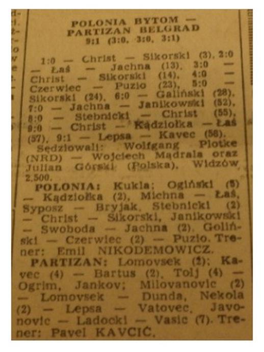 EC 86-87 (Polonia Bytom - Partizan Belgrad . 2g.).jpg