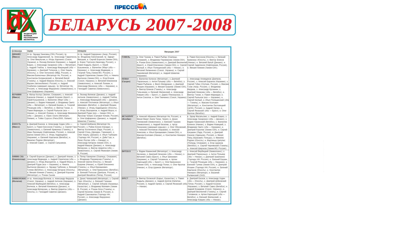БЕЛАРУСЬ 2007-08.3.jpg