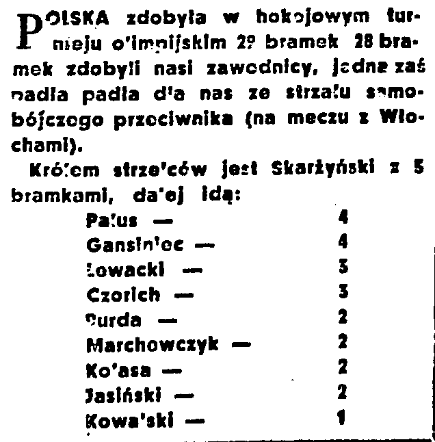 Poland 1948.PNG