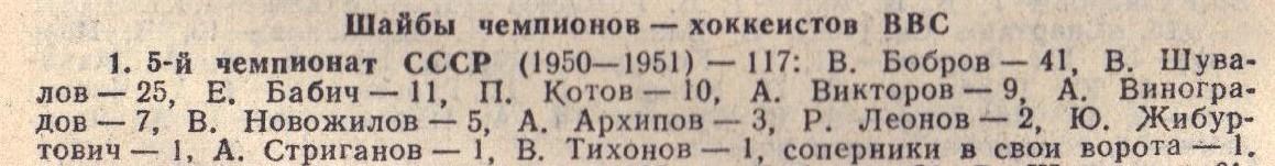 из кс Ленинград 89-90 - 5 чемпионат - ВВС.jpg