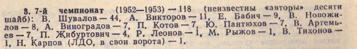 из кс Ленинград 89-90 - 7 чемпионат - ВВС.jpg