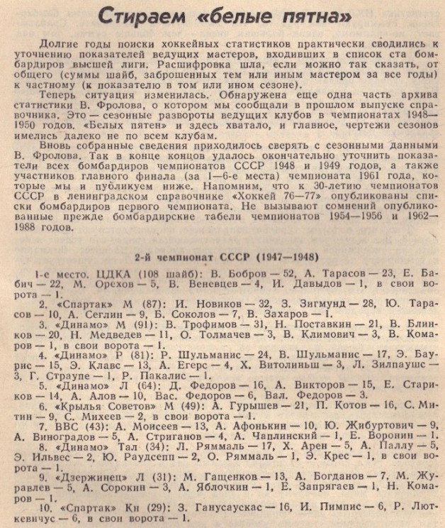 из кс Ленинград 89-90 - 2 чемпионат.jpg