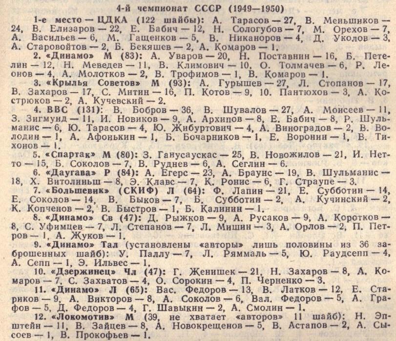 из кс Ленинград 89-90 - 4 чемпионат.jpg