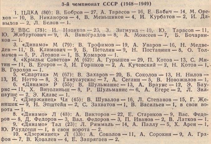 из кс Ленинград 89-90 - 3 чемпионат.jpg