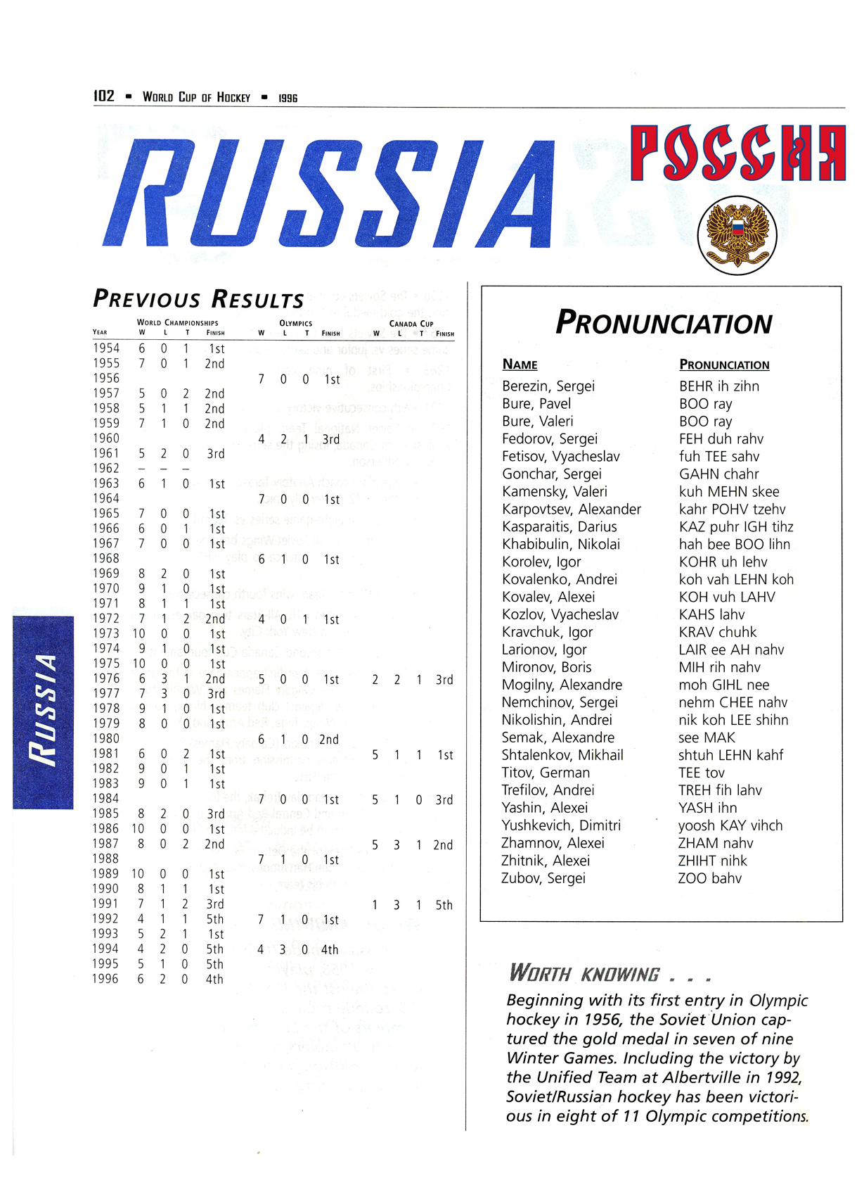 1996-rus.jpg