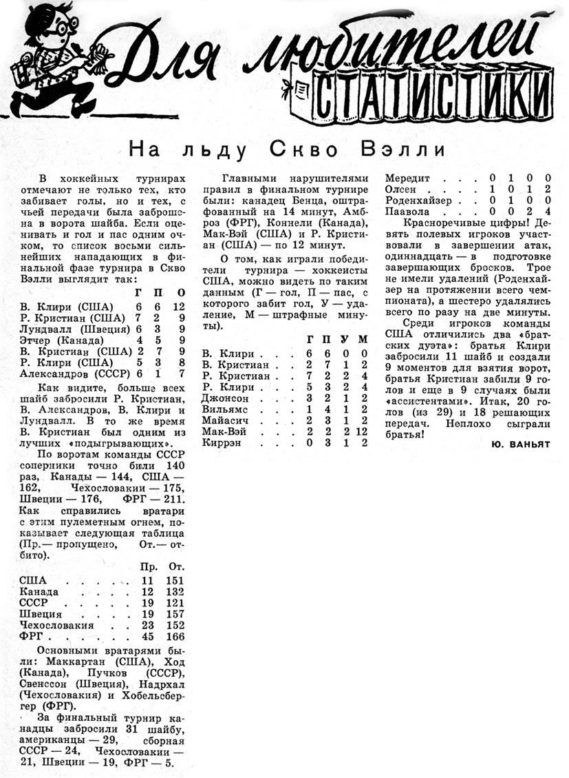 Статистика_1960__.jpg