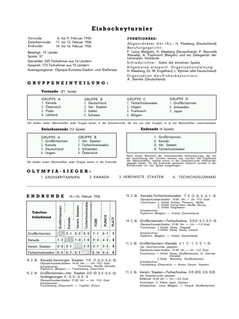 Amtlicher_Bericht_S356.jpg