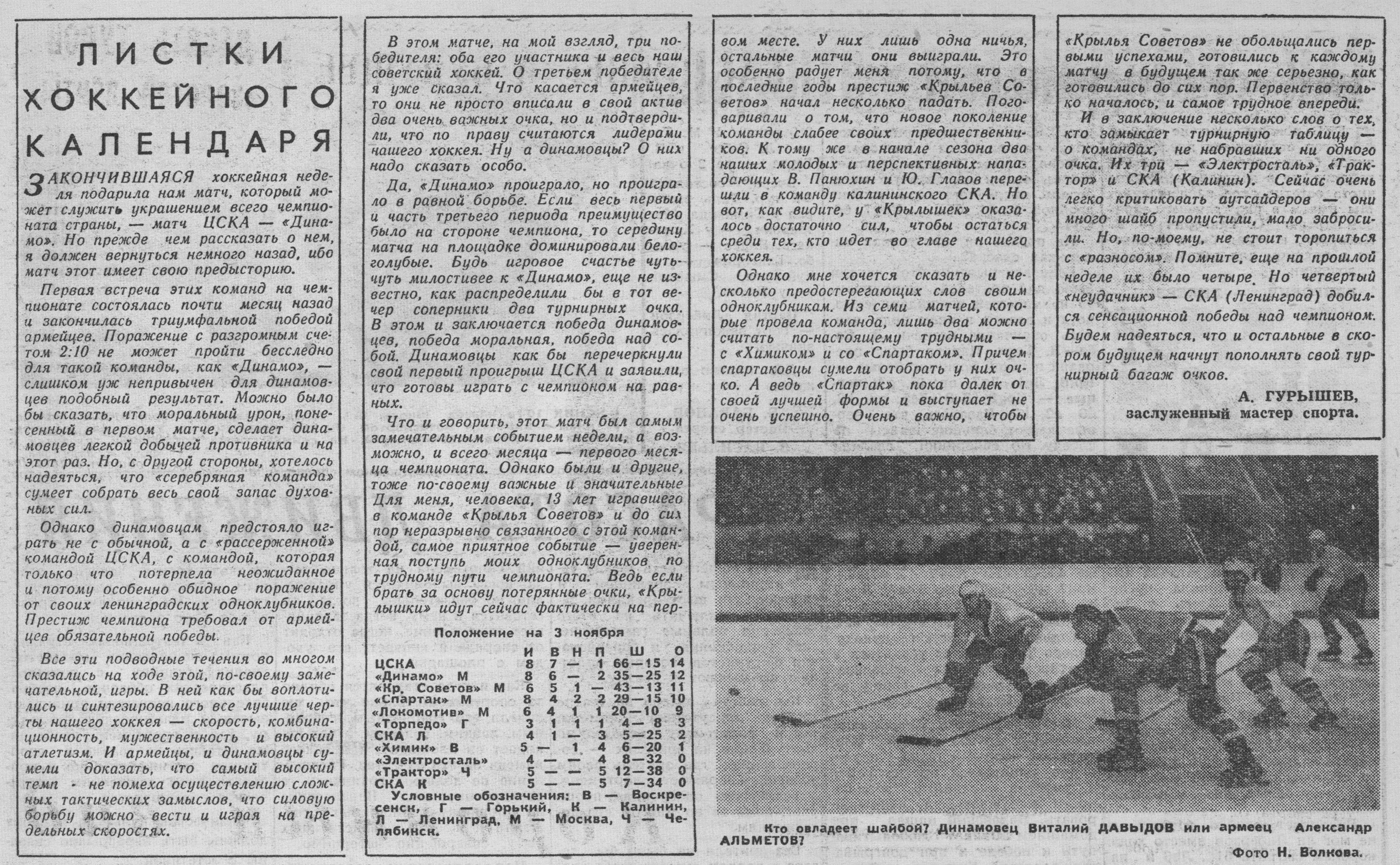сезон 1963-1964 ЦСКА - Динамо-4.jpg