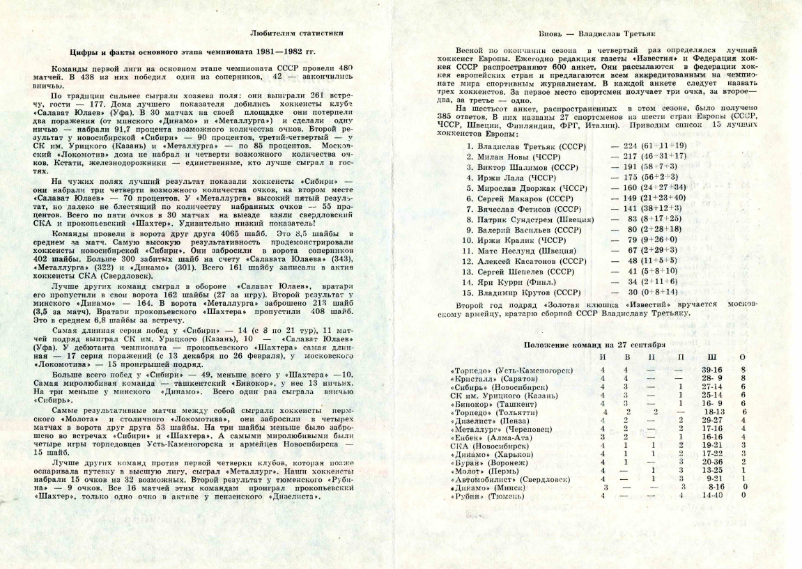 1982.10.01-02. Металлург, Череповец - СКА, Новосибирск (Чм. СССР, 1 лига)_02.png