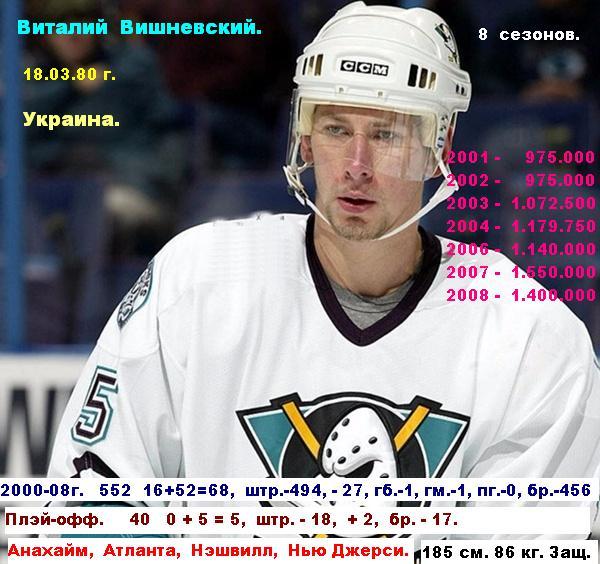 Виталий  Вишневский...jpg