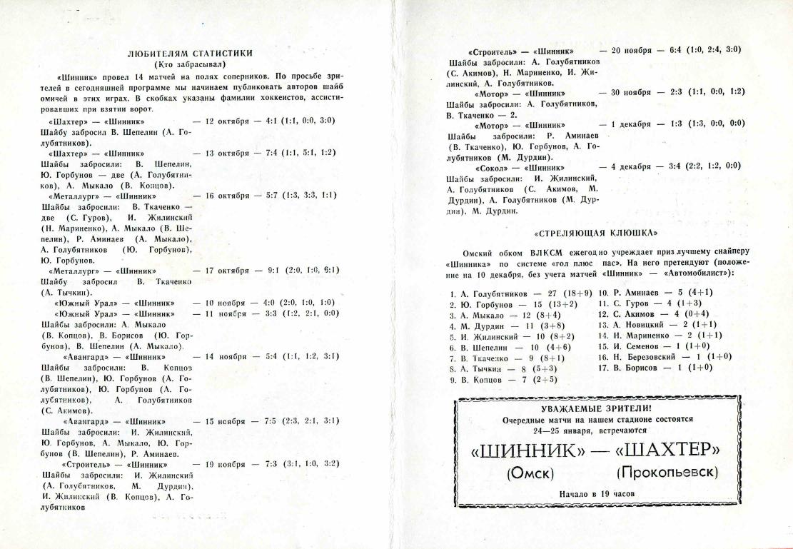 1980.12.14-15. Шинник, Омск - Ермак, Ангарск (Чм. СССР, 2 лига)_02.png
