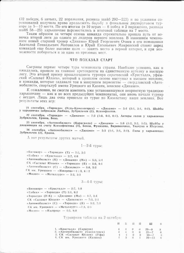 1983.10.06-07. Динамо, Харьков - Енбек, Алма-Ата (Чм. СССР, 1 лига)_03.png
