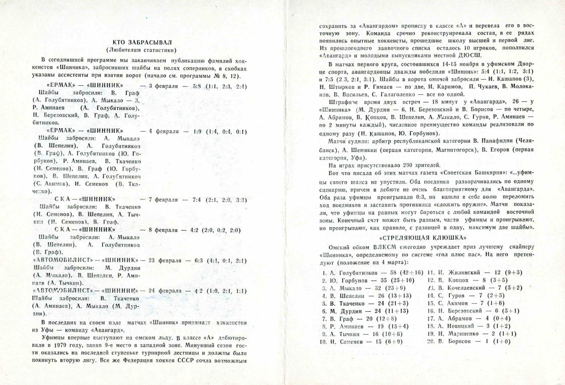1981.03.09-10. Шинник, Омск - Авангард, Уфа (Чм. СССР, 2 лига)_02.png