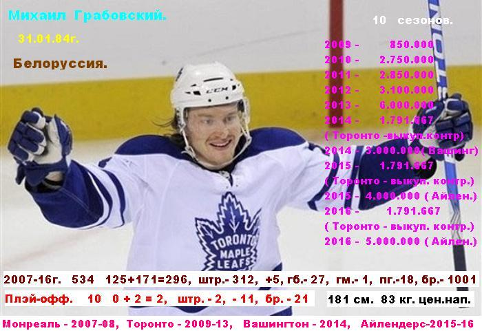 Михаил  Грабовский..jpg