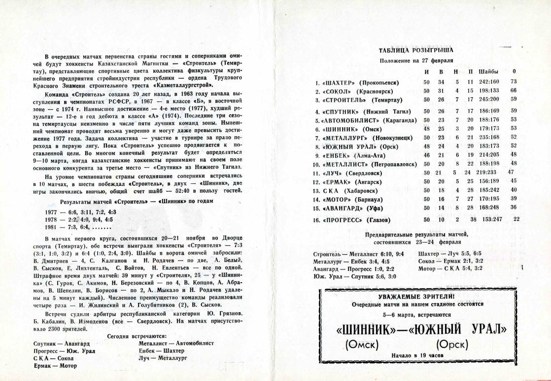 1981.02.27-28. Шинник, Омск - Строитель, Темиртау (Чм. СССР, 2 лига)_02.png