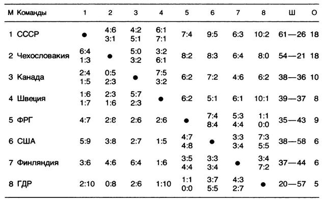 Турнирная  таблица..jpg