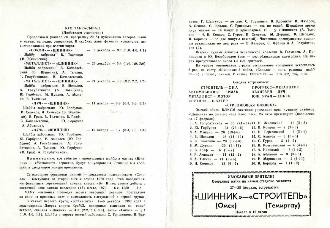 1981.02.17-18. Шинник, Омск - Сокол, Красноярск (Чм. СССР, 2 лига)_02.png
