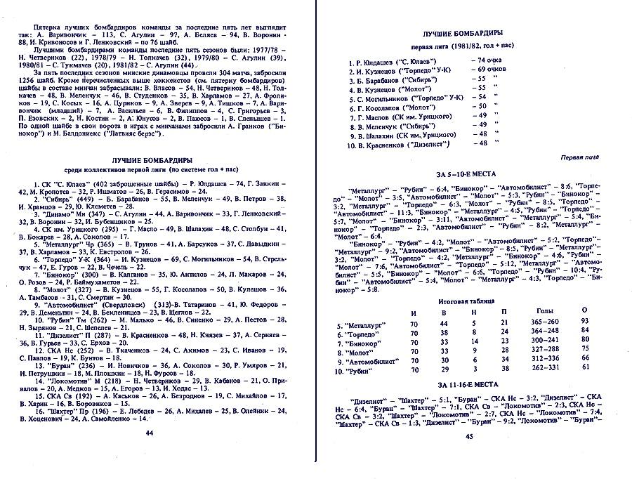 ¦е¦-¦¦¦¦¦¦¦¦ - ¦Ь¦¬¦-TБ¦¦ - 1982-83_024.jpg