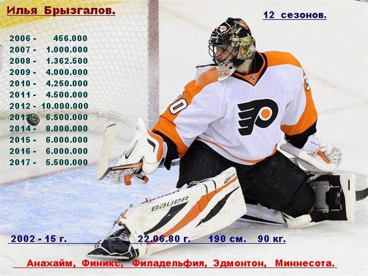 Илья  Брызгалов..jpg