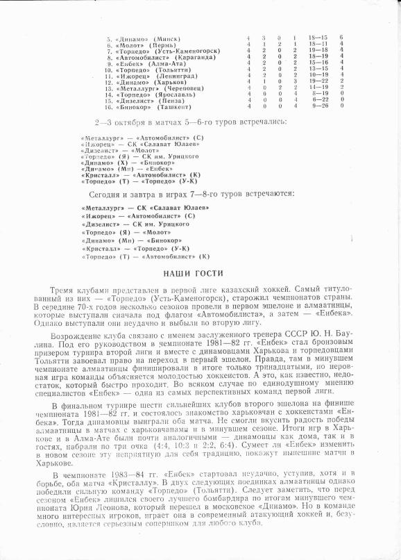 1983.10.06-07. Динамо, Харьков - Енбек, Алма-Ата (Чм. СССР, 1 лига)_04.png