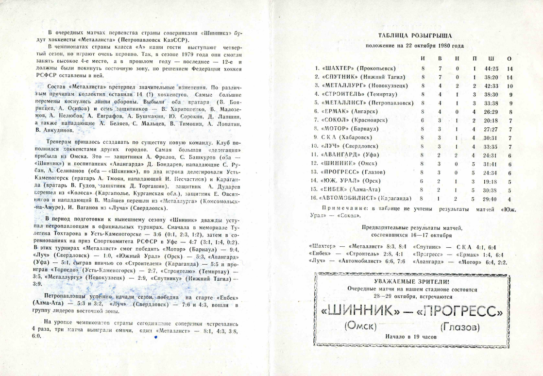1980.10.22-23. Шинник, Омск - Металлист, Петропавловск (Чм. СССР, 2 лига)_02.png