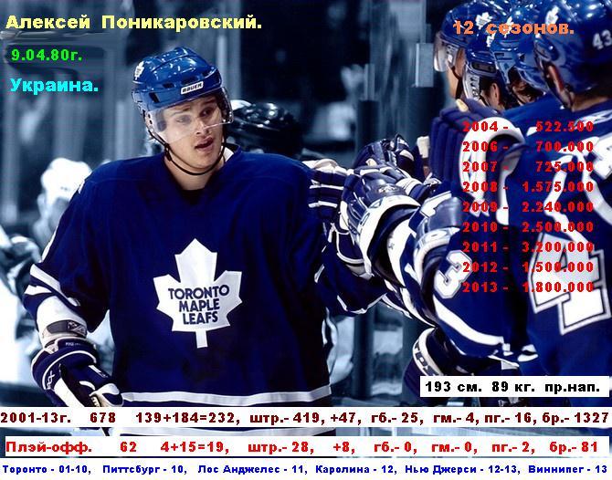 Алексей  Поникаровский..jpg