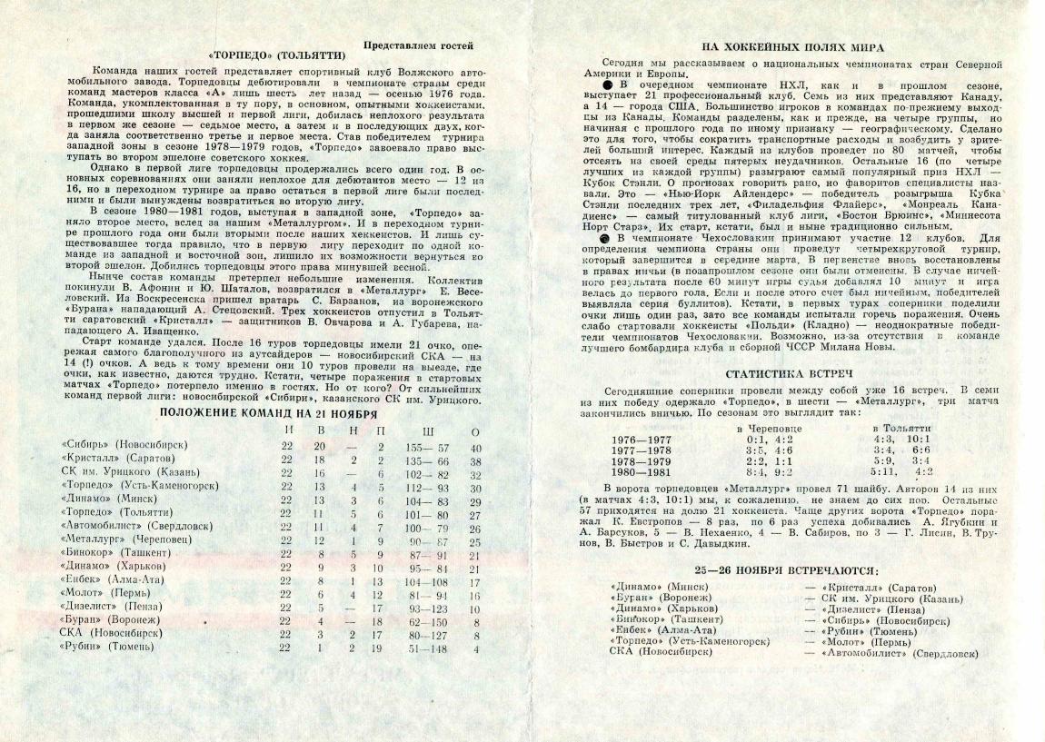 1982.11.25-26. Металлург, Череповец - Торпедо, Тольятти (Чм. СССР, 1 лига)_02.png