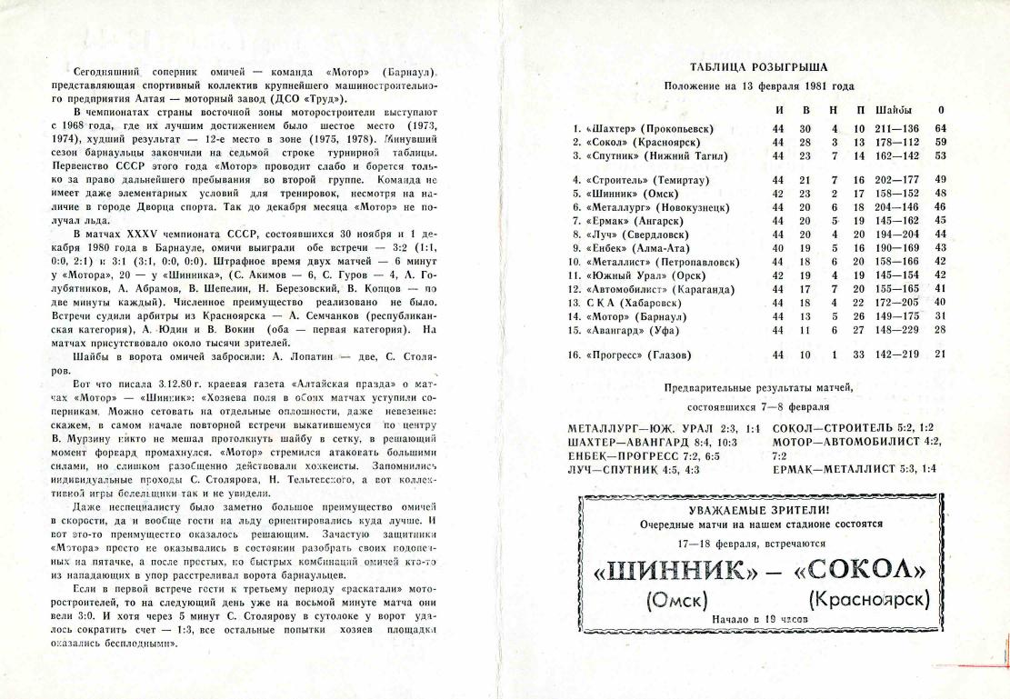 1981.02.13-14. Шинник, Омск - Мотор, Барнаул (Чм. СССР, 2 лига)_02.png