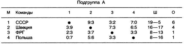 Таблица - подгруппы  -  А.jpg