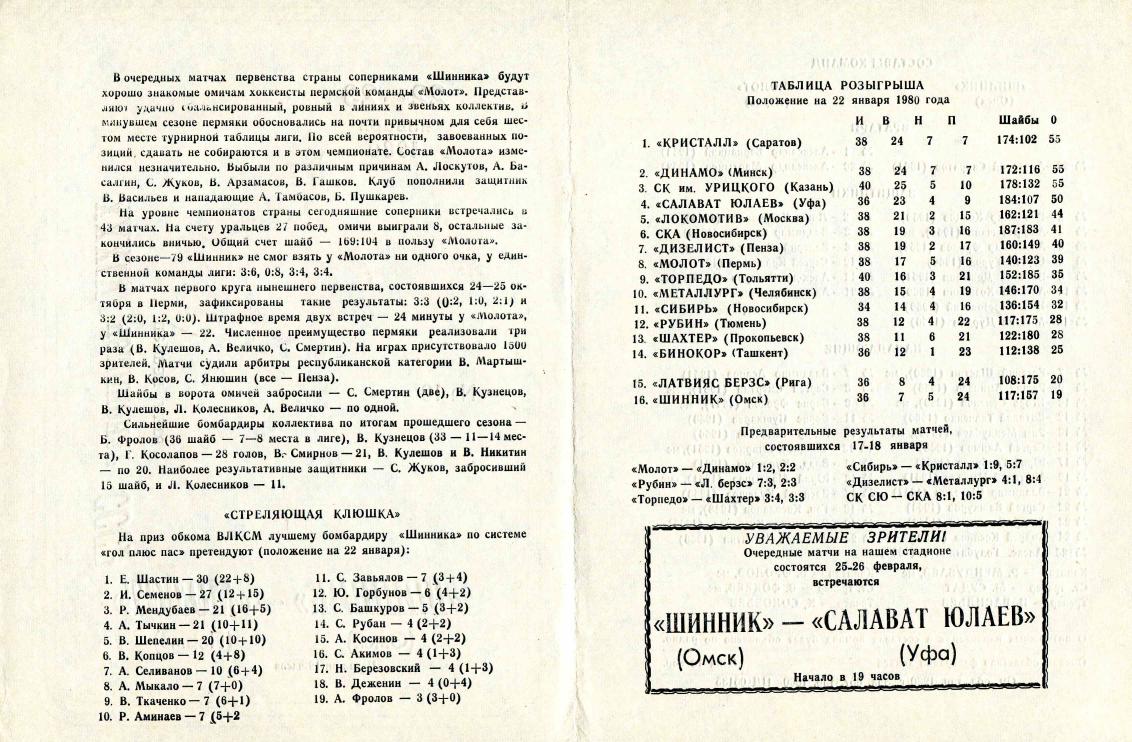 1980.01.22-23. Шинник, Омск - Молот, Пермь (Чм. СССР, 1 лига)_02.png