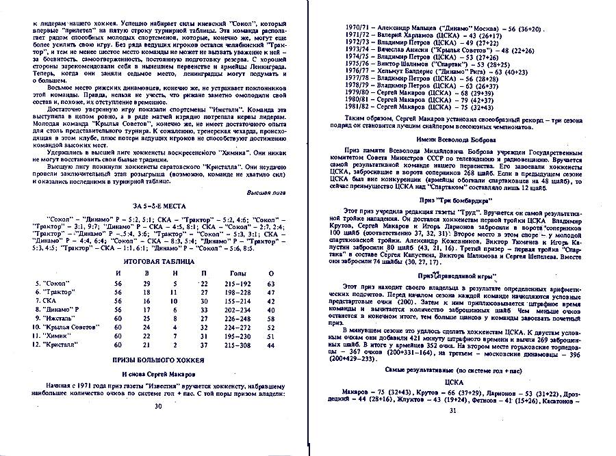 ¦е¦-¦¦¦¦¦¦¦¦ - ¦Ь¦¬¦-TБ¦¦ - 1982-83_016.jpg