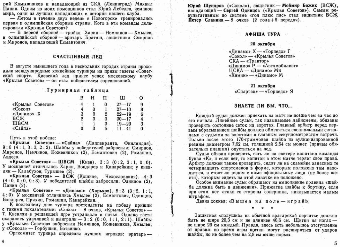 1988.10.20. Сокол, Киев - Крылья Советов (Чм. СССР)_04.png