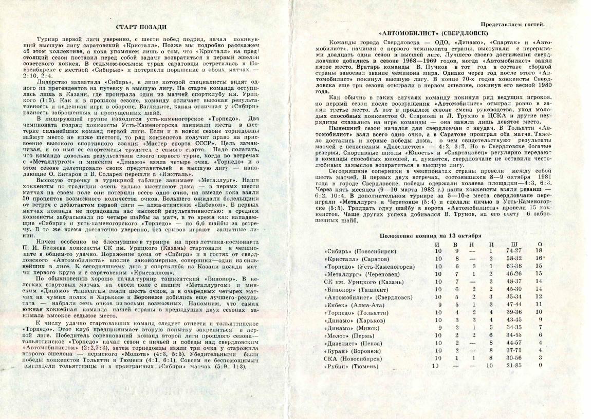 1982.10.20-21. Металлург, Череповец - Автомобилист, Свердловск (Чм. СССР, 1 лига)_02.png