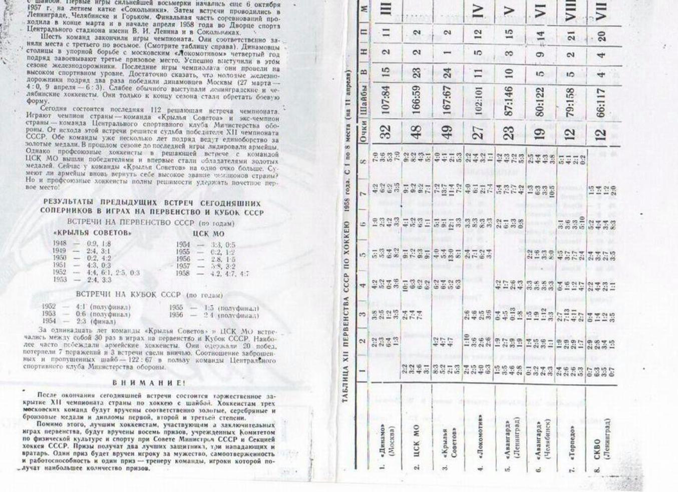 1958.04.11. Крылья Советов - ЦСК МО (Чм. СССР)_02.png