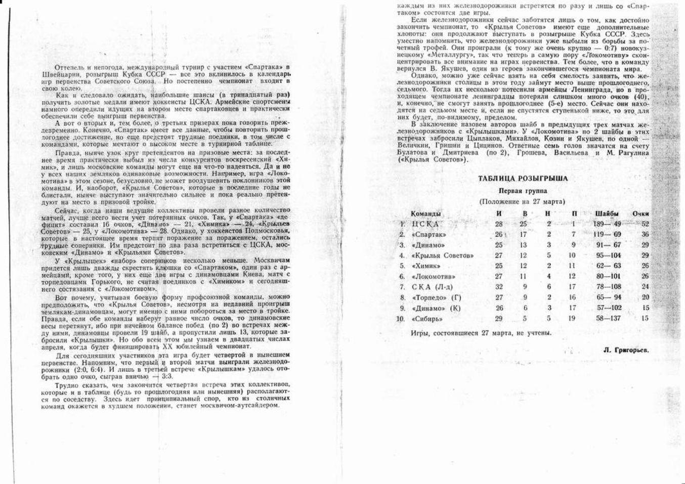 1966.03.28. Локомотив - Крылья Советов (Чм. СССР)_02.png