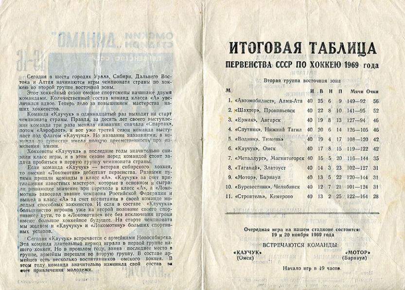 1969.11.15-16. Каучук, Омск - СКА, Новосибирск (Чм. СССР, 2 группа)_02.png