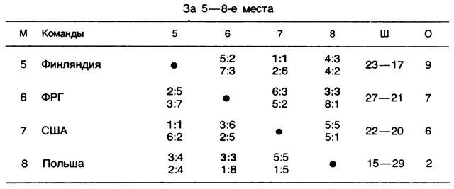 Таблица  за  5 - 8 место..jpg