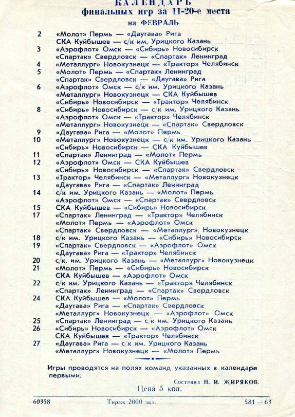 1963.02.02. Молот, Пермь - Даугава, Рига (Чм. СССР)_04.png
