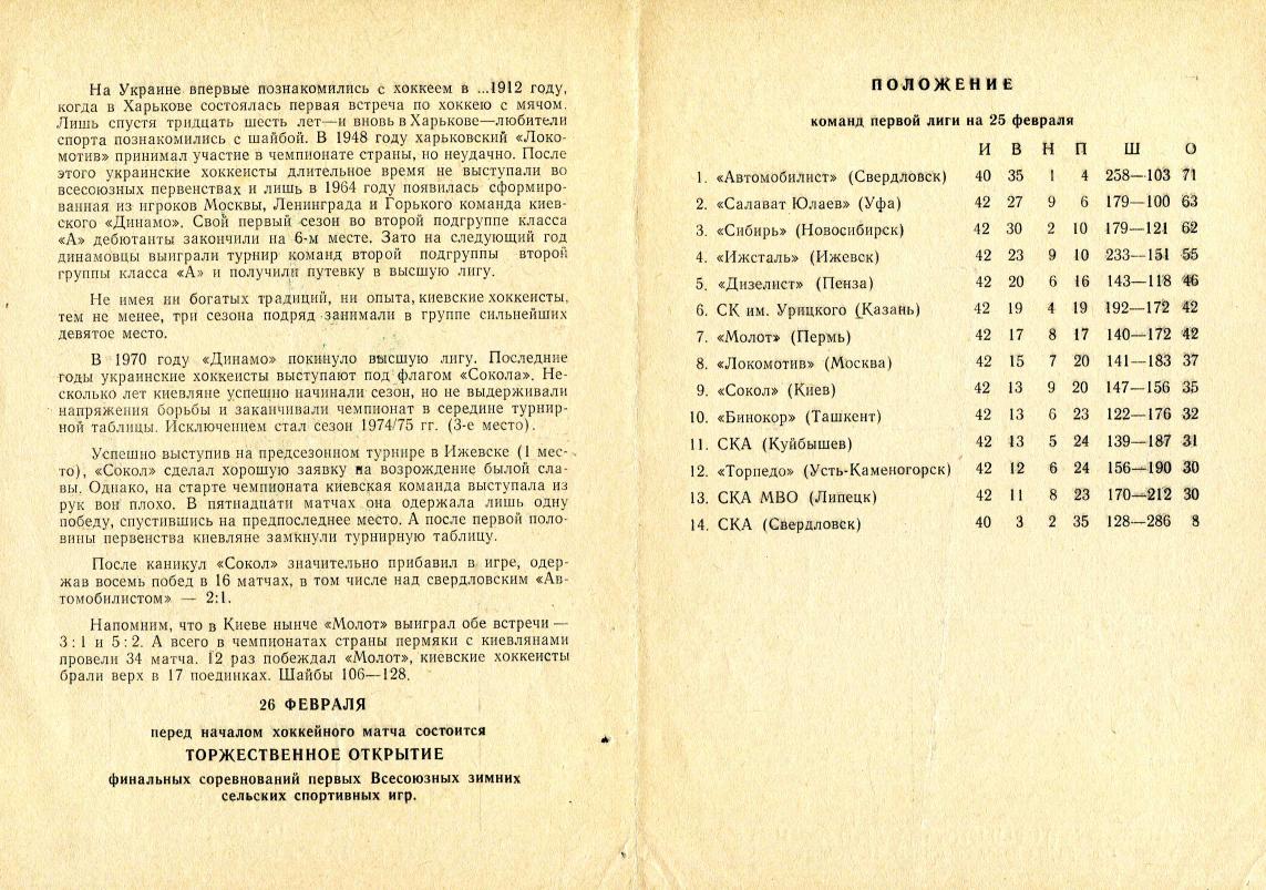 1977.02.25-26. Молот, Пермь - Сокол, Киев (Чм. СССР, 1 лига)_02.png