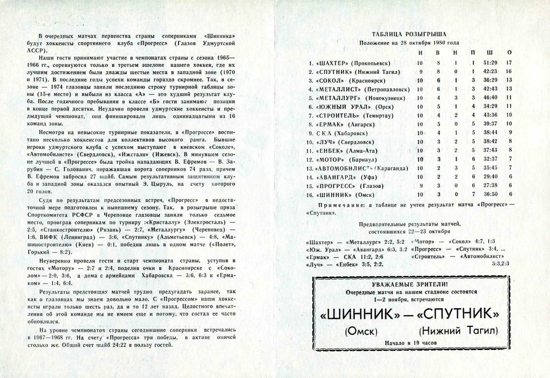 1980.10.28-29. Шинник, Омск - Прогресс, Глазов (Чм. СССР, 2 лига)_02.png
