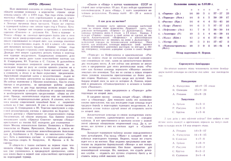Программа (48) №15 - 1989 Корд (Щекино)_02.png