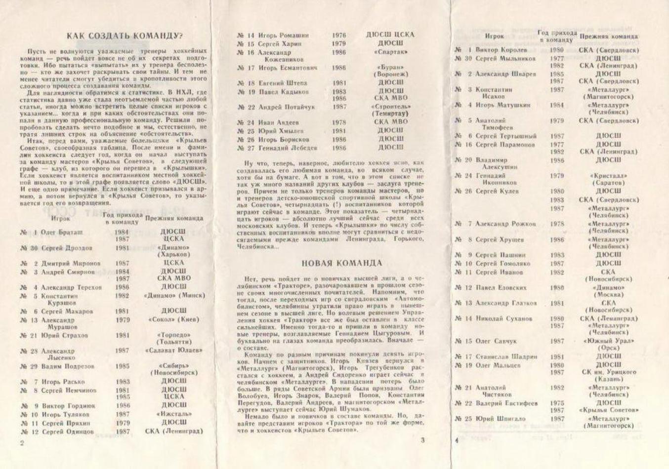 1987.11.24. Крылья Советов - Трактор, Челябинск (Чм. СССР)_02.png