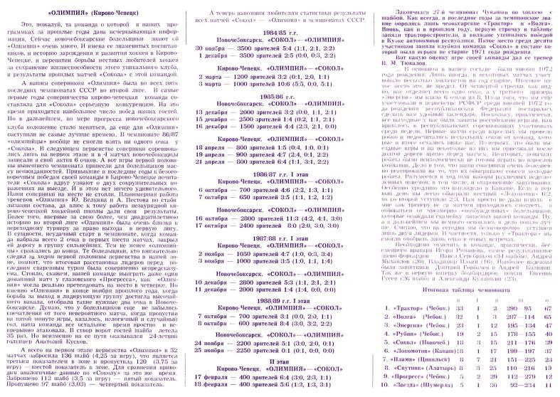 Программа (51) №18 - 1989 Олимпия (Кирово-Чепецк)_02.png