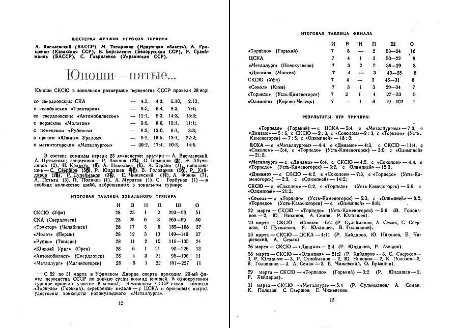¦е¦-¦¦¦¦¦¦¦¦ - ¦гTД¦- - 1982-83_007.jpg